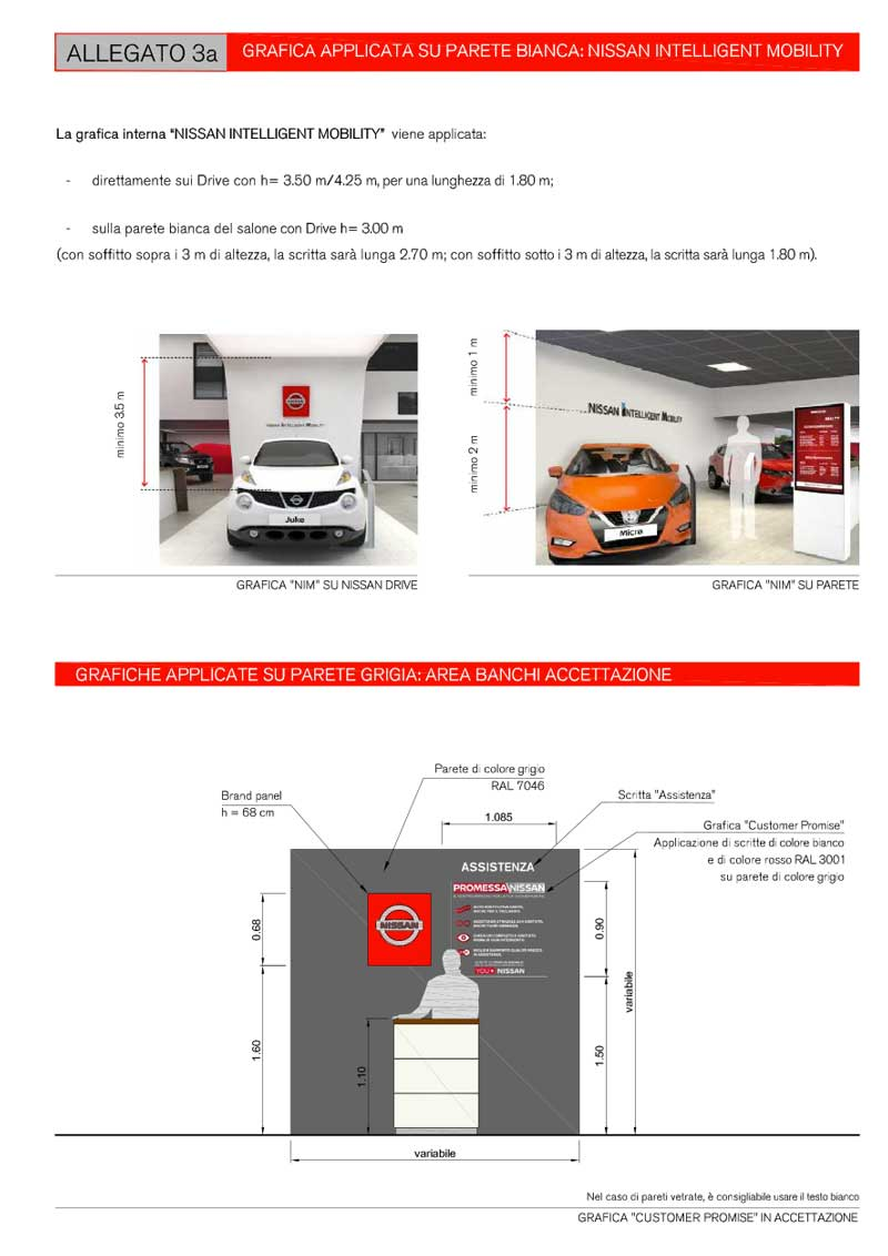 Manuale-Nissan_new-4