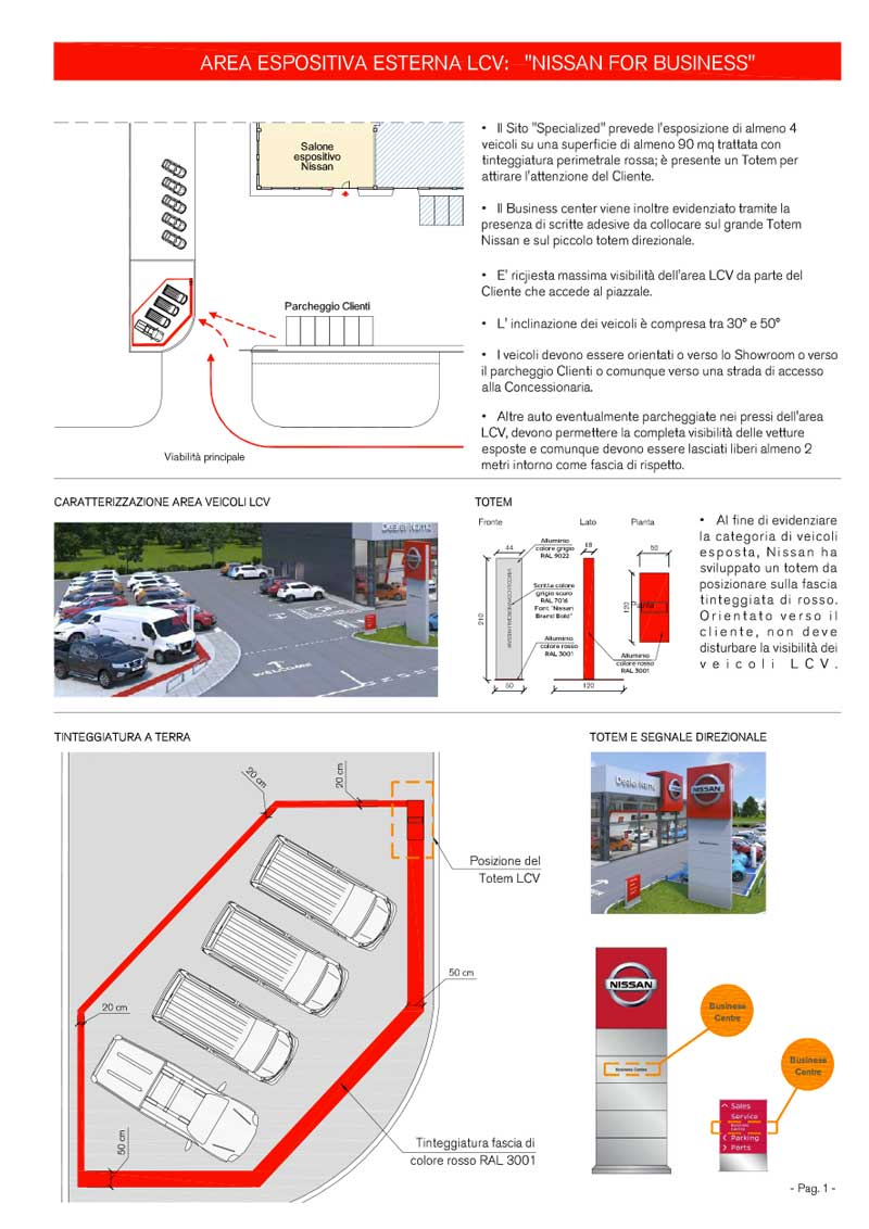 Manuale-Nissan_new-6